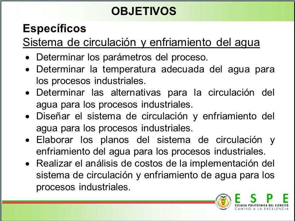 OBJETIVOS Específicos Sistema de circulación y enfriamiento del agua Determinar los parámetros del proceso. Determinar la temperatura adecuada del agu