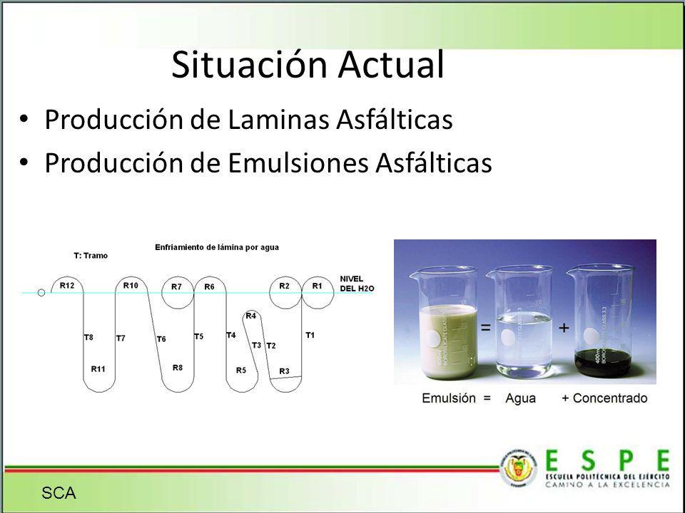 Situación Actual Producción de Laminas Asfálticas Producción de Emulsiones Asfálticas SCA