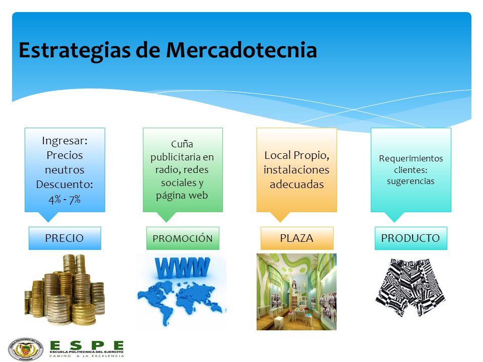 Estrategias de Mercadotecnia Ingresar: Precios neutros Descuento: 4% - 7% Cuña publicitaria en radio, redes sociales y página web Local Propio, instal