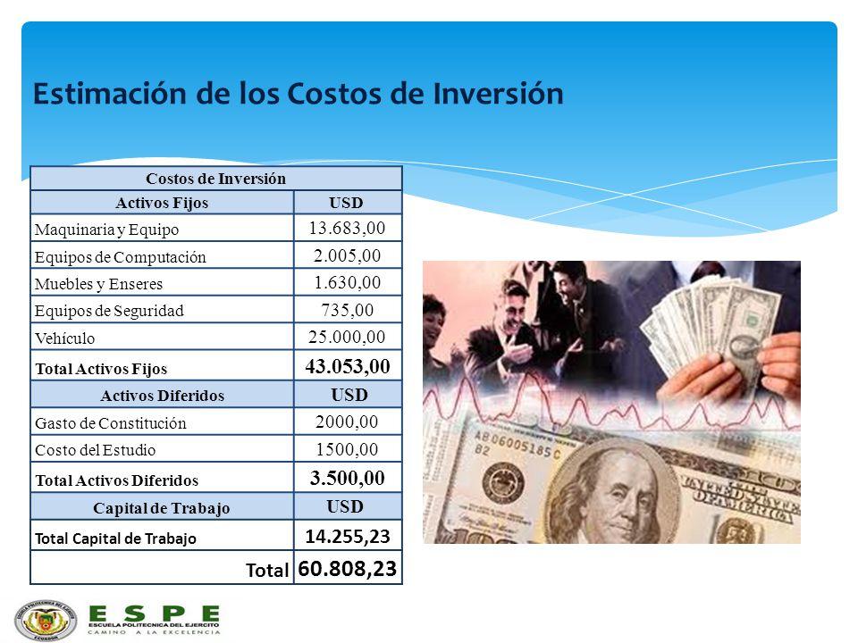 Estimación de los Costos de Inversión Costos de Inversión Activos FijosUSD Maquinaria y Equipo 13.683,00 Equipos de Computación 2.005,00 Muebles y Ens