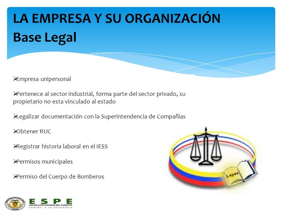 Empresa unipersonal Pertenece al sector industrial, forma parte del sector privado, su propietario no esta vinculado al estado Legalizar documentación