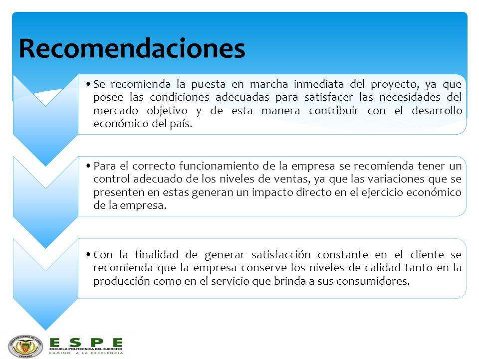 Recomendaciones Se recomienda la puesta en marcha inmediata del proyecto, ya que posee las condiciones adecuadas para satisfacer las necesidades del m