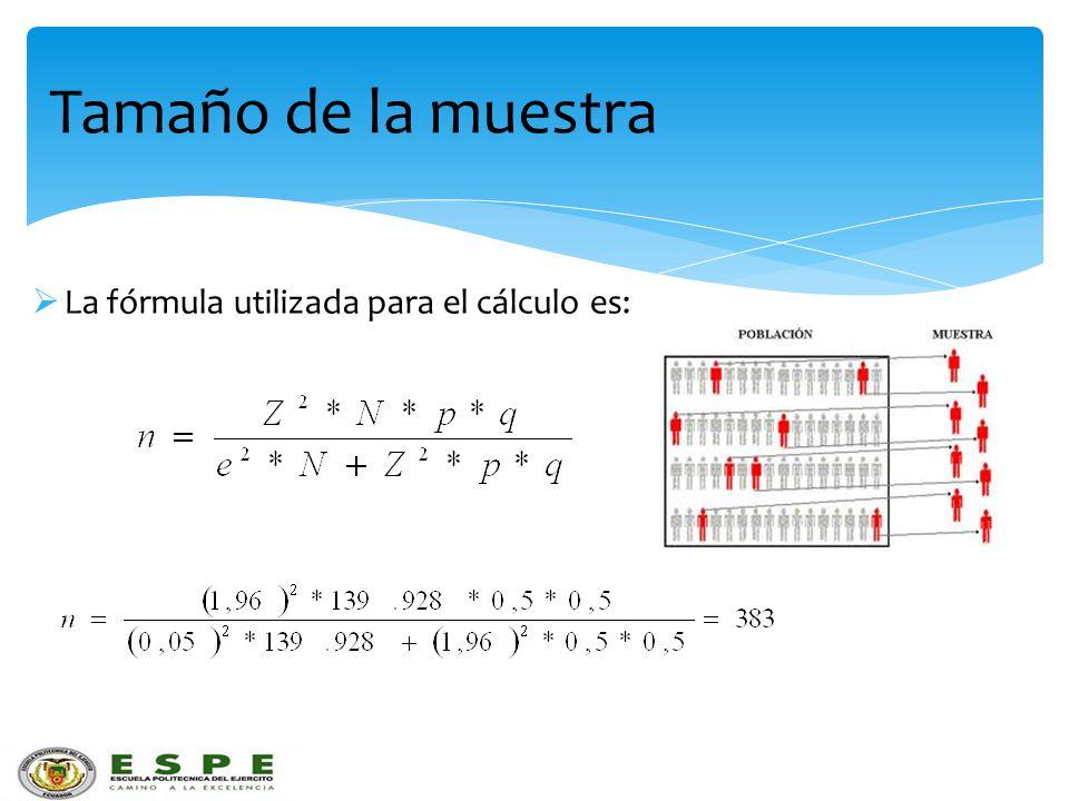 Tamaño de la muestra La fórmula utilizada para el cálculo es: