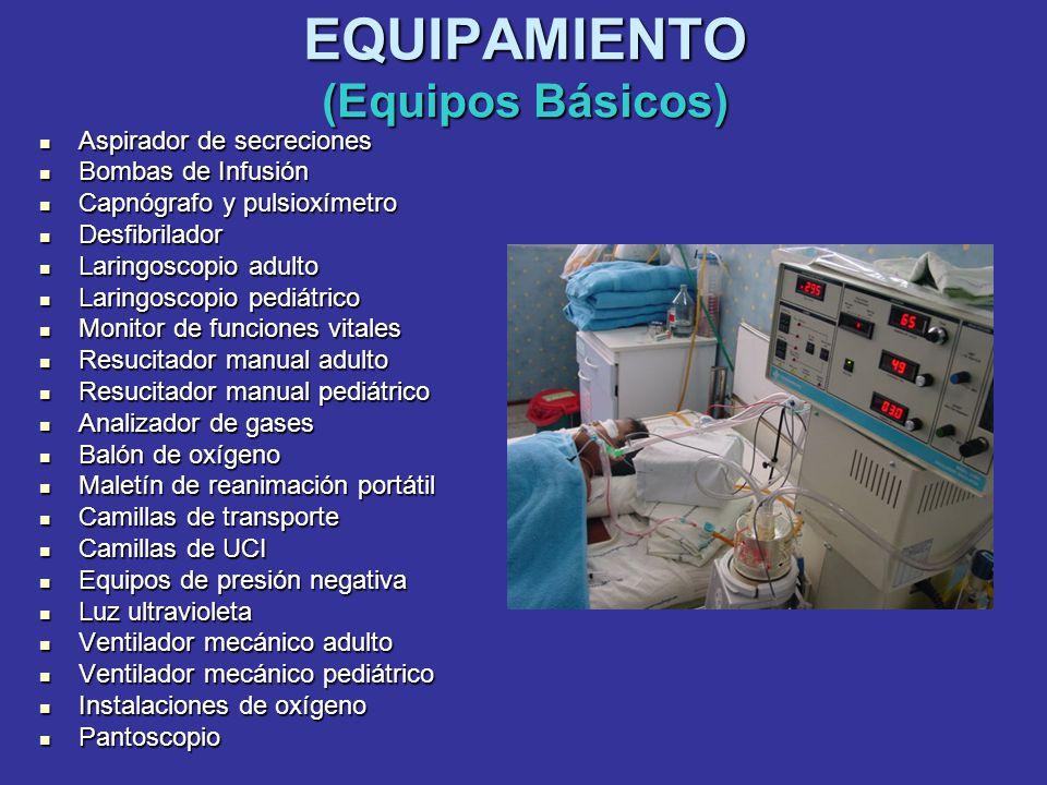 EQUIPAMIENTO (Equipos Básicos) Aspirador de secreciones Aspirador de secreciones Bombas de Infusión Bombas de Infusión Capnógrafo y pulsioxímetro Capn