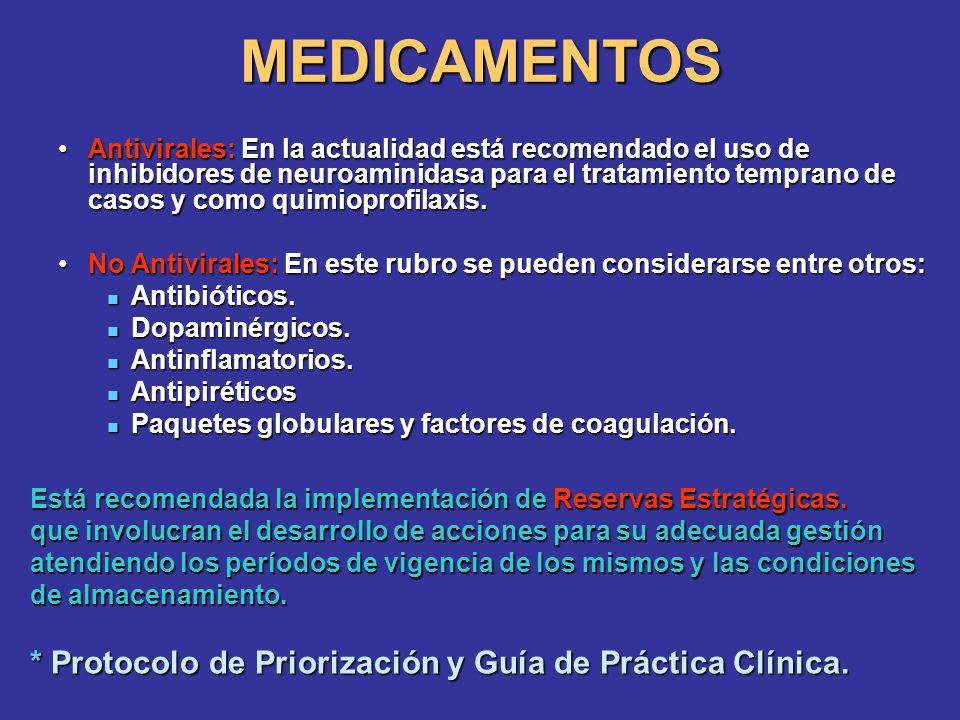 MEDICAMENTOS Antivirales: En la actualidad está recomendado el uso de inhibidores de neuroaminidasa para el tratamiento temprano de casos y como quimi