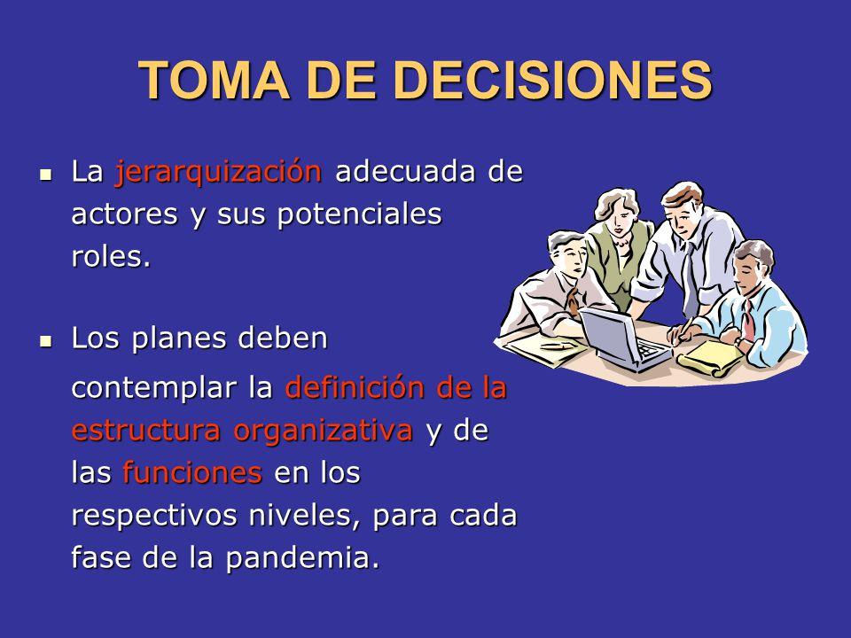 TOMA DE DECISIONES La jerarquización adecuada de actores y sus potenciales roles. La jerarquización adecuada de actores y sus potenciales roles. Los p