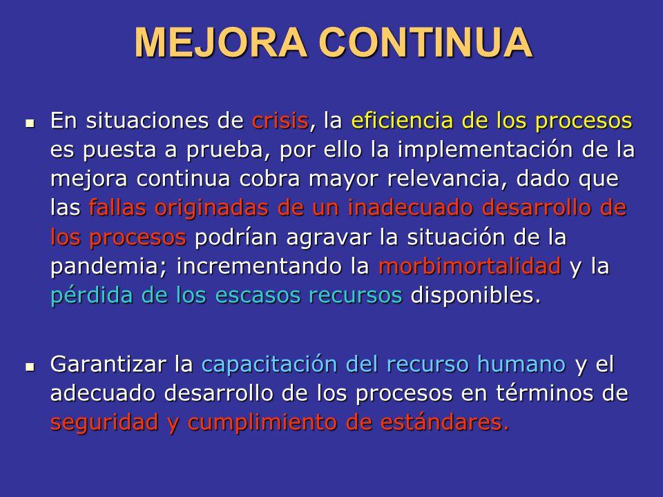 MEJORA CONTINUA En situaciones de crisis, la eficiencia de los procesos es puesta a prueba, por ello la implementación de la mejora continua cobra may