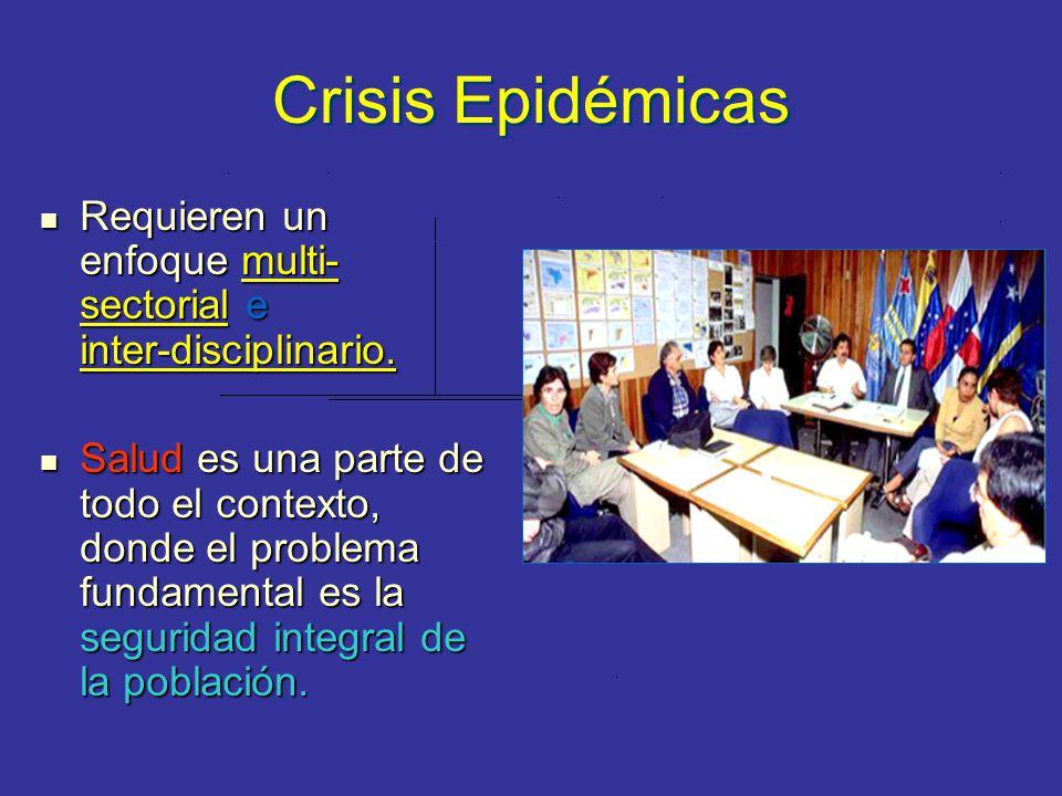 Crisis Epidémicas Requieren un enfoque multi- sectorial e inter-disciplinario. Requieren un enfoque multi- sectorial e inter-disciplinario. Salud es u