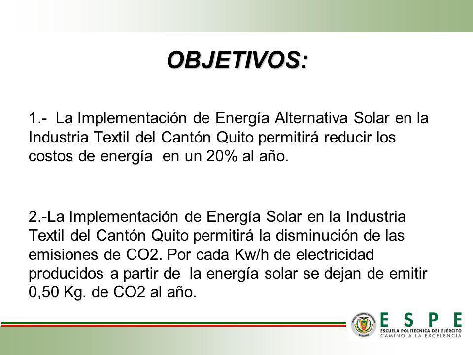 OBJETIVOS: 1.- La Implementación de Energía Alternativa Solar en la Industria Textil del Cantón Quito permitirá reducir los costos de energía en un 20