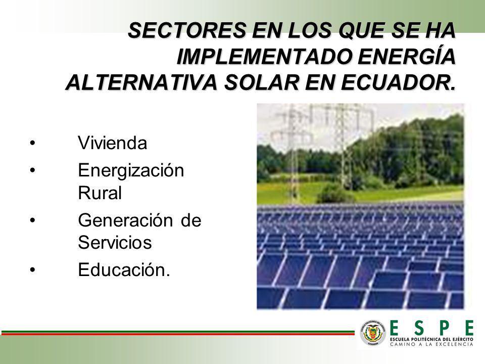 SECTORES EN LOS QUE SE HA IMPLEMENTADO ENERGÍA ALTERNATIVA SOLAR EN ECUADOR. Vivienda Energización Rural Generación de Servicios Educación.