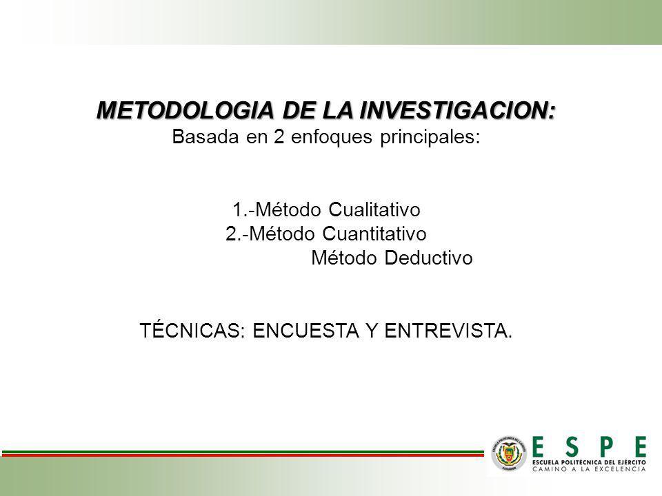 METODOLOGIA DE LA INVESTIGACION: METODOLOGIA DE LA INVESTIGACION: Basada en 2 enfoques principales: 1.-Método Cualitativo 2.-Método Cuantitativo Métod