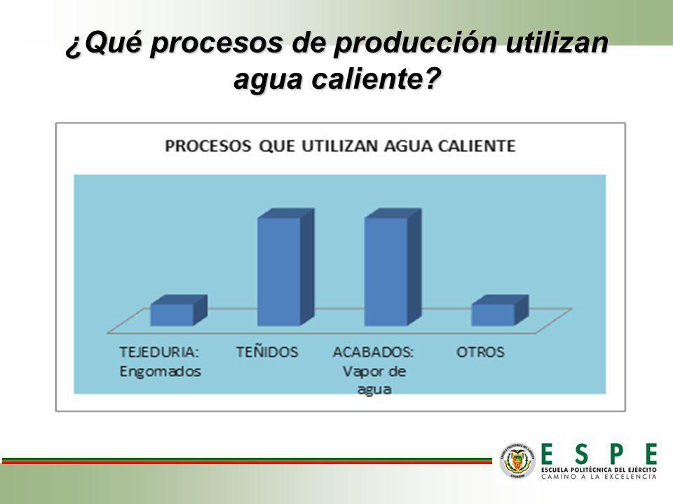 ¿Qué procesos de producción utilizan agua caliente?