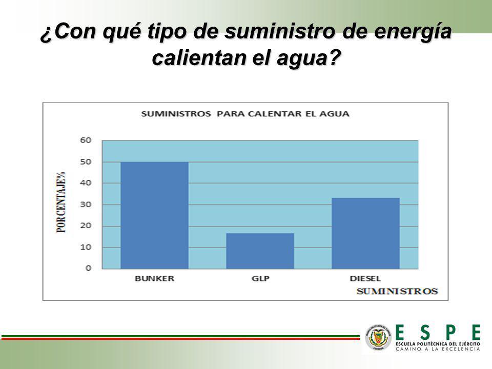 ¿Con qué tipo de suministro de energía calientan el agua?