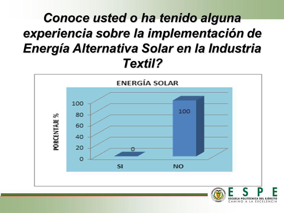 Conoce usted o ha tenido alguna experiencia sobre la implementación de Energía Alternativa Solar en la Industria Textil?