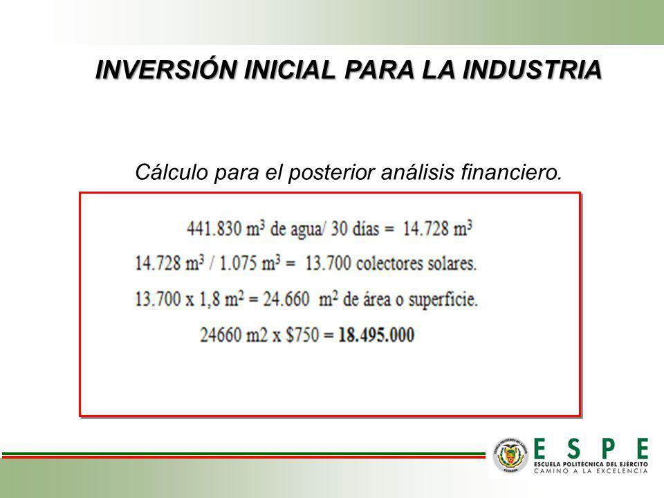 INVERSIÓN INICIAL PARA LA INDUSTRIA Cálculo para el posterior análisis financiero.
