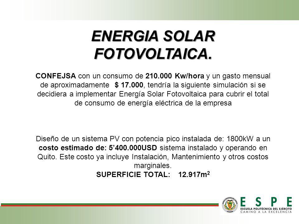 ENERGIA SOLAR FOTOVOLTAICA. ENERGIA SOLAR FOTOVOLTAICA. CONFEJSA con un consumo de 210.000 Kw/hora y un gasto mensual de aproximadamente $ 17.000, ten
