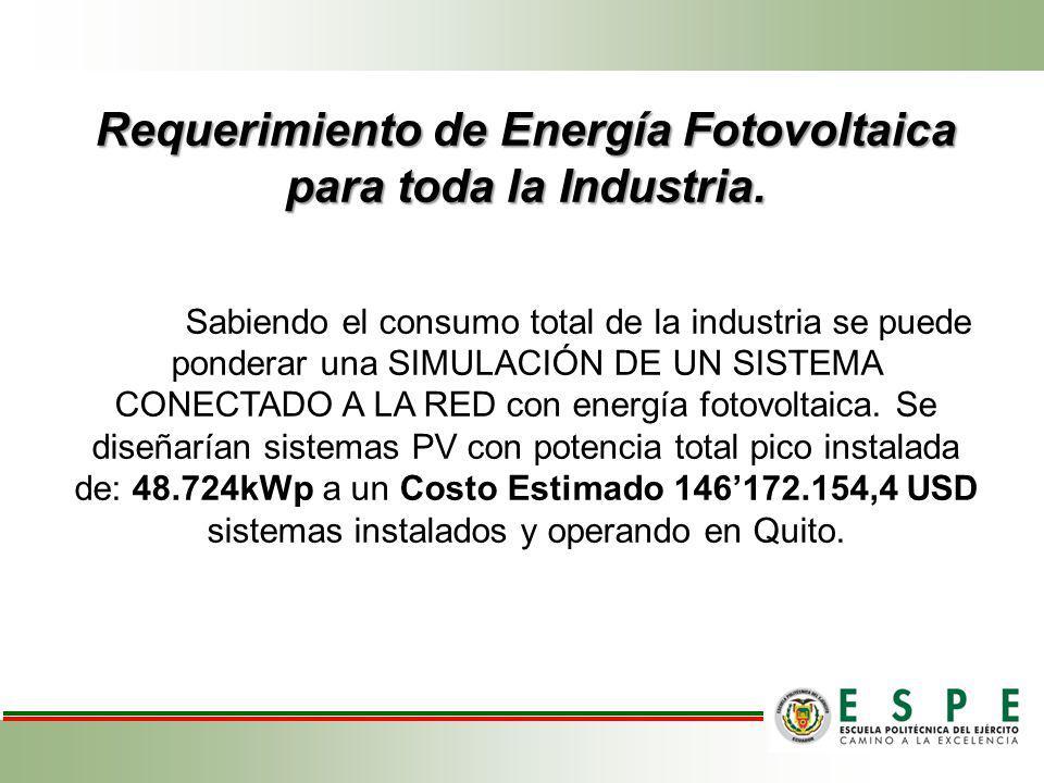 Requerimiento de Energía Fotovoltaica para toda la Industria. Sabiendo el consumo total de la industria se puede ponderar una SIMULACIÓN DE UN SISTEMA