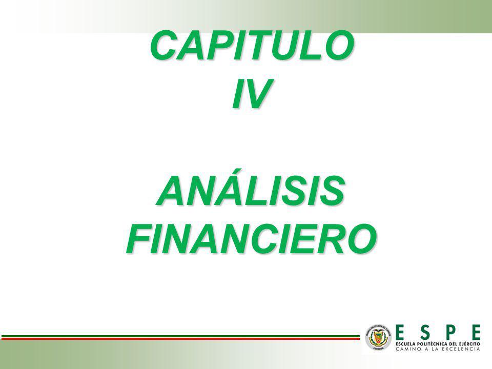 CAPITULO IV ANÁLISIS FINANCIERO