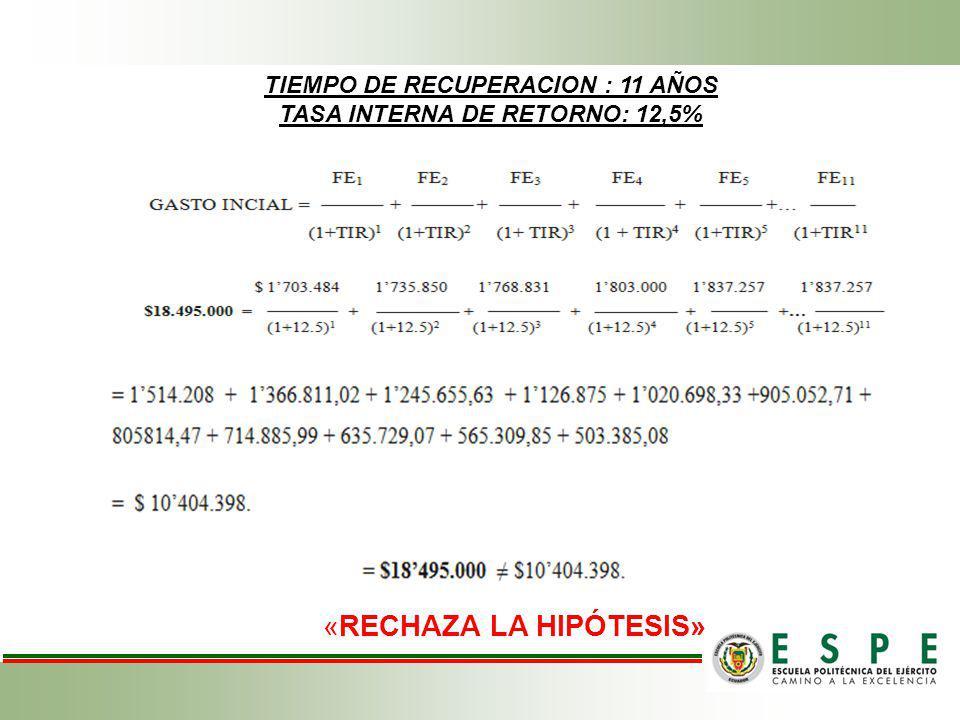 TIEMPO DE RECUPERACION : 11 AÑOS TASA INTERNA DE RETORNO: 12,5% «RECHAZA LA HIPÓTESIS»