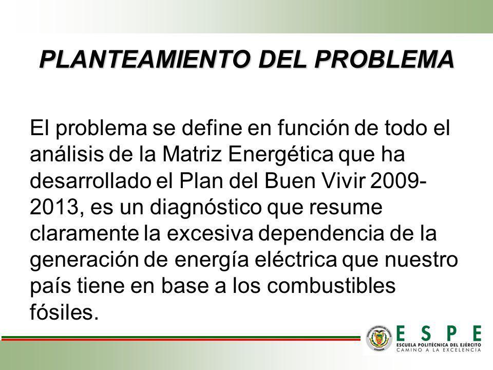PLANTEAMIENTO DEL PROBLEMA El problema se define en función de todo el análisis de la Matriz Energética que ha desarrollado el Plan del Buen Vivir 200