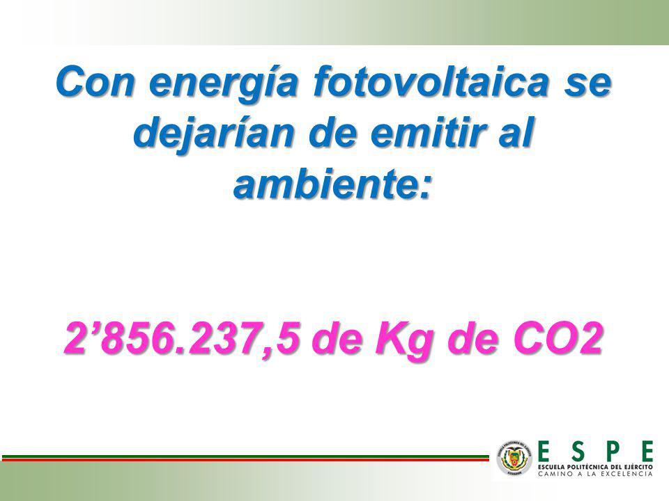 Con energía fotovoltaica se dejarían de emitir al ambiente: 2856.237,5 de Kg de CO2