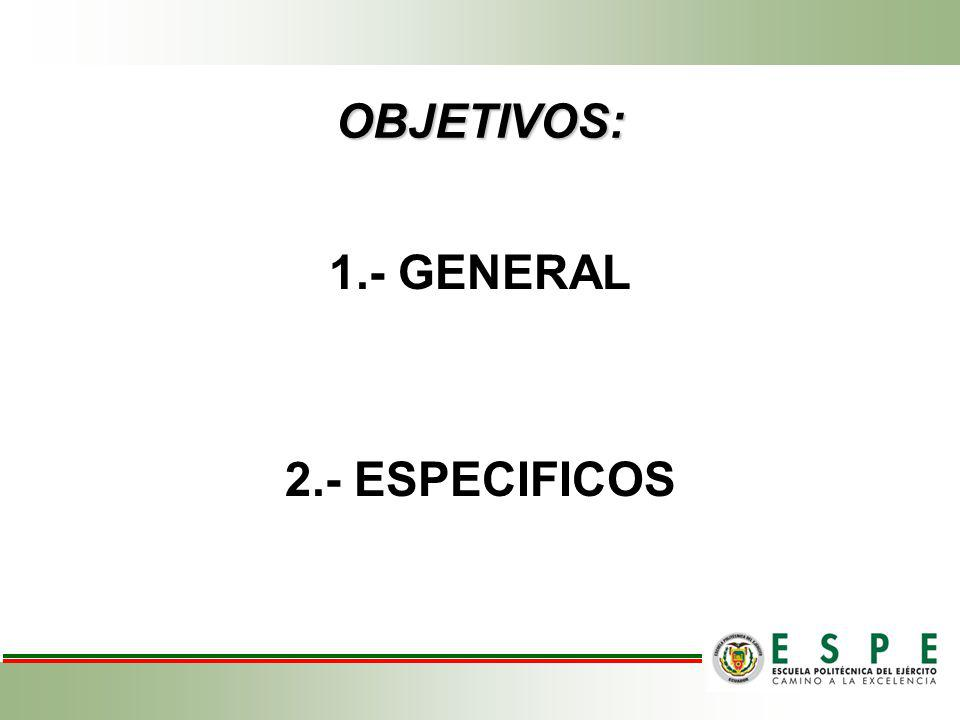 OBJETIVOS: 1.- GENERAL 2.- ESPECIFICOS