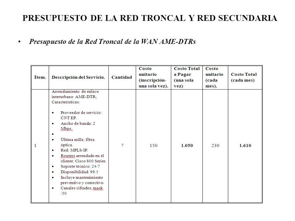 PRESUPUESTO DE LA RED TRONCAL Y RED SECUNDARIA Presupuesto de la Red Troncal de la WAN AME-DTRs