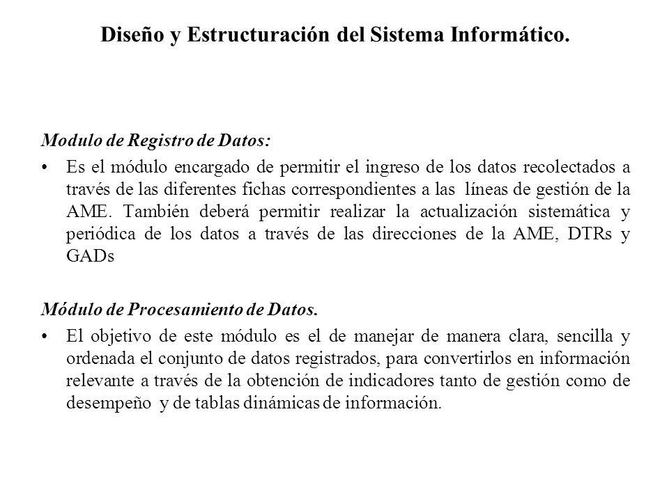 Modulo de Registro de Datos: Es el módulo encargado de permitir el ingreso de los datos recolectados a través de las diferentes fichas correspondientes a las líneas de gestión de la AME.