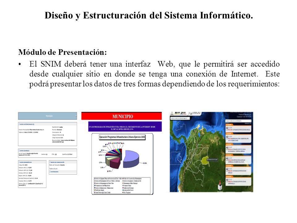 Diseño y Estructuración del Sistema Informático. Módulo de Presentación: El SNIM deberá tener una interfaz Web, que le permitirá ser accedido desde cu
