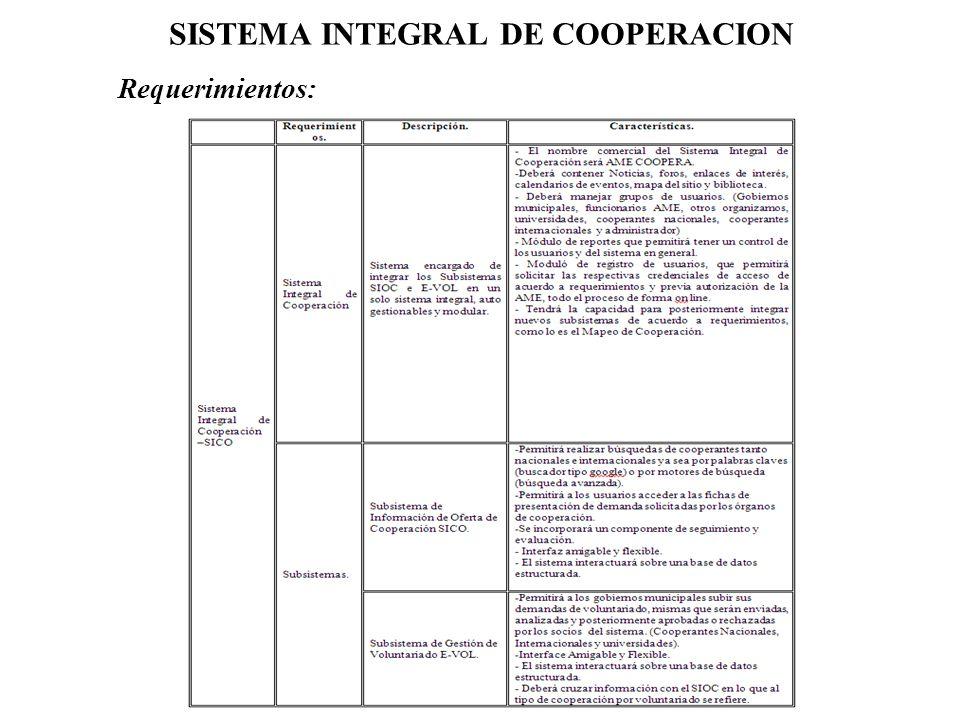 SISTEMA INTEGRAL DE COOPERACION Requerimientos: