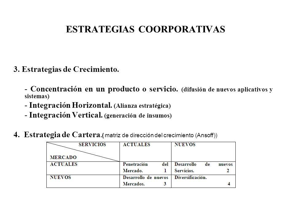 ESTRATEGIAS COORPORATIVAS 3. Estrategias de Crecimiento. - Concentración en un producto o servicio. (difusión de nuevos aplicativos y sistemas) - Inte