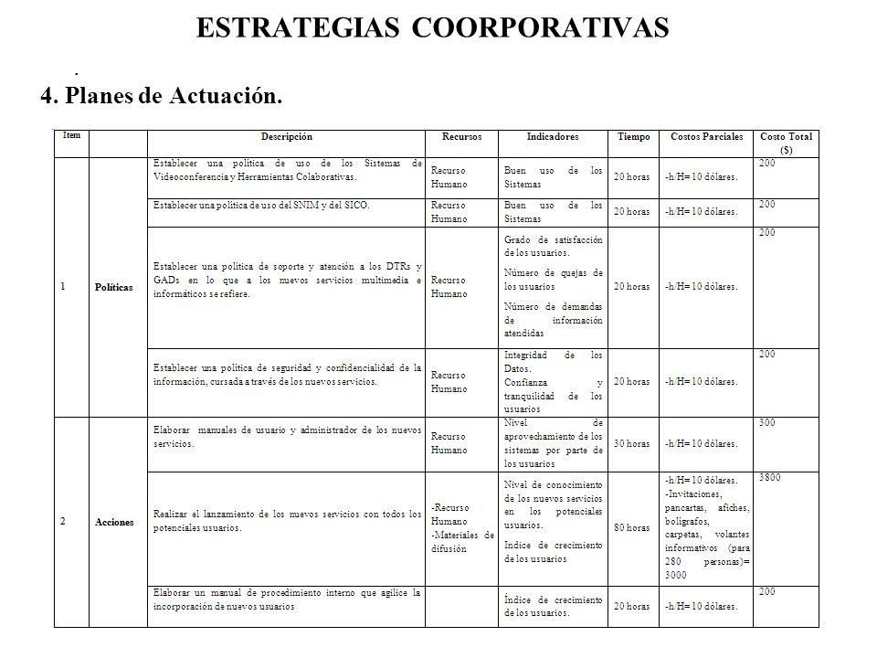 ESTRATEGIAS COORPORATIVAS. 4. Planes de Actuación.