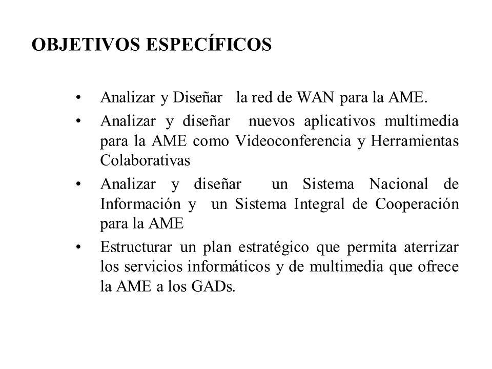 OBJETIVOS ESPECÍFICOS Analizar y Diseñar la red de WAN para la AME. Analizar y diseñar nuevos aplicativos multimedia para la AME como Videoconferencia