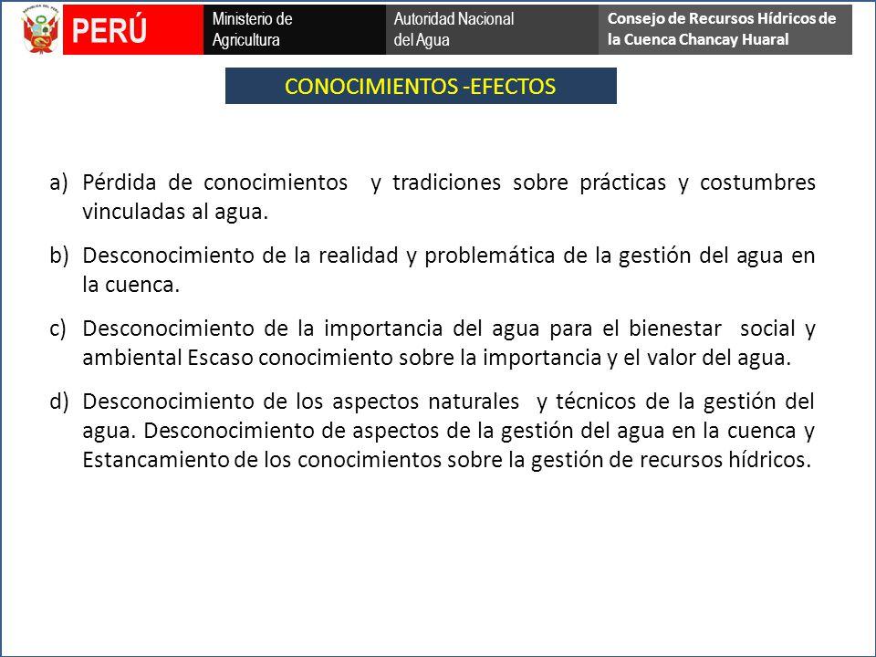 Ministerio de Agricultura Autoridad Nacional del Agua PERÚ Consejo de Recursos Hídricos de la Cuenca Chancay Huaral CONOCIMIENTOS -EFECTOS a)Pérdida de conocimientos y tradiciones sobre prácticas y costumbres vinculadas al agua.