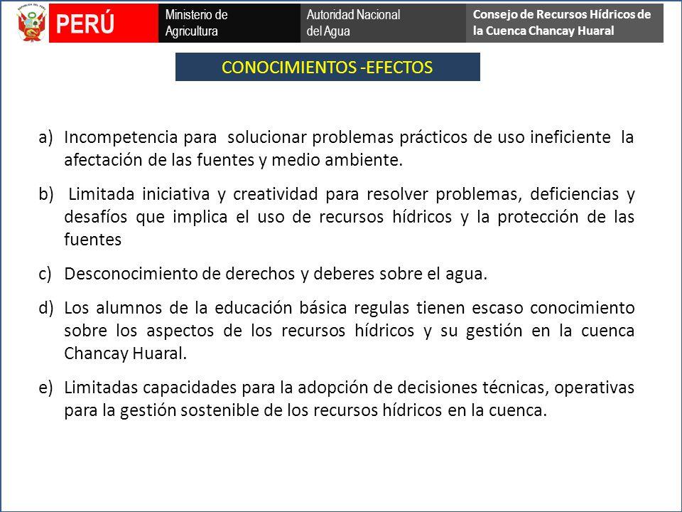 Ministerio de Agricultura Autoridad Nacional del Agua PERÚ Consejo de Recursos Hídricos de la Cuenca Chancay Huaral CONOCIMIENTOS -EFECTOS a)Incompetencia para solucionar problemas prácticos de uso ineficiente la afectación de las fuentes y medio ambiente.