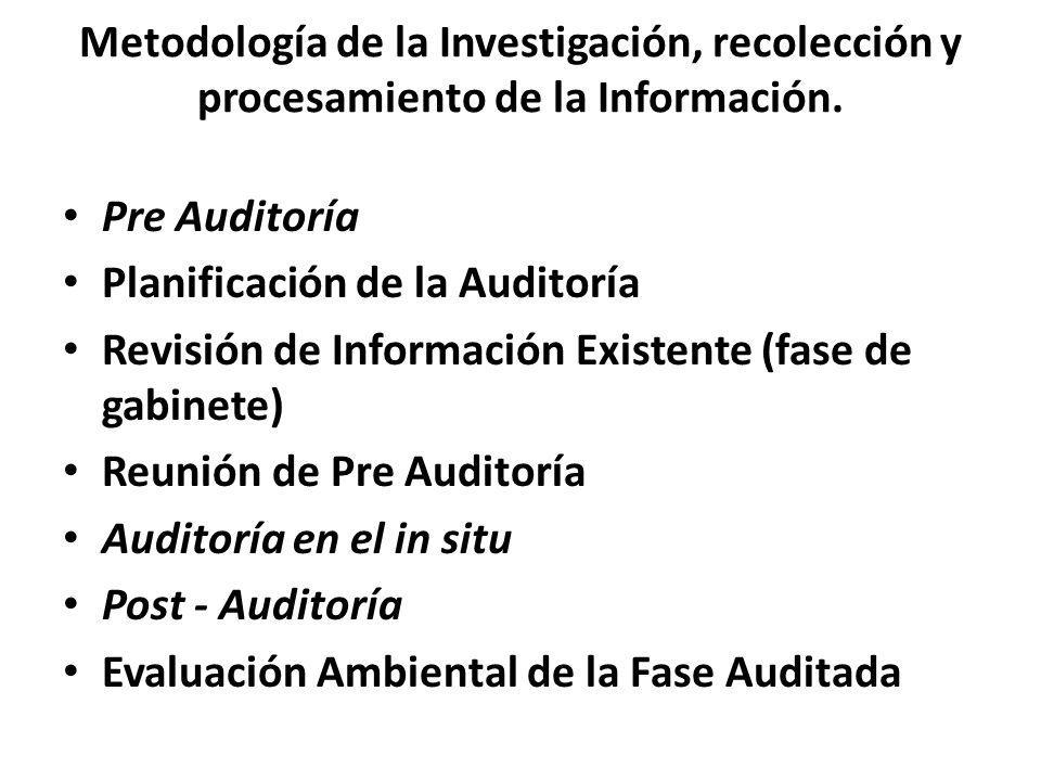Metodología de la Investigación, recolección y procesamiento de la Información. Pre Auditoría Planificación de la Auditoría Revisión de Información Ex