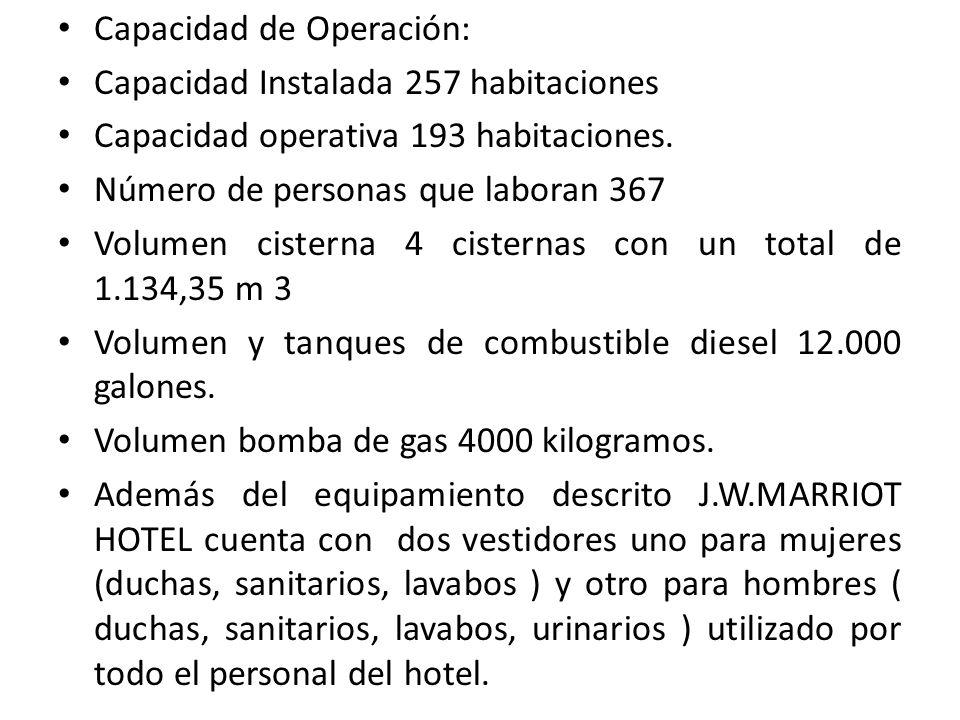 Capacidad de Operación: Capacidad Instalada 257 habitaciones Capacidad operativa 193 habitaciones. Número de personas que laboran 367 Volumen cisterna