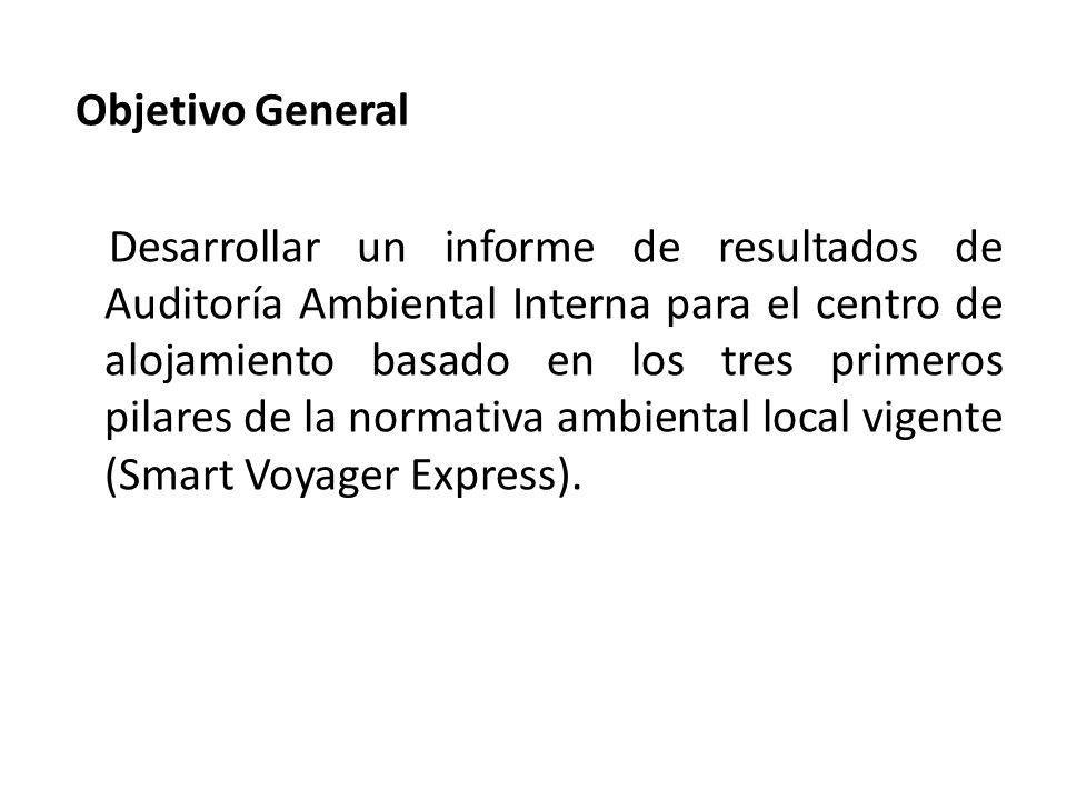Objetivo General Desarrollar un informe de resultados de Auditoría Ambiental Interna para el centro de alojamiento basado en los tres primeros pilares