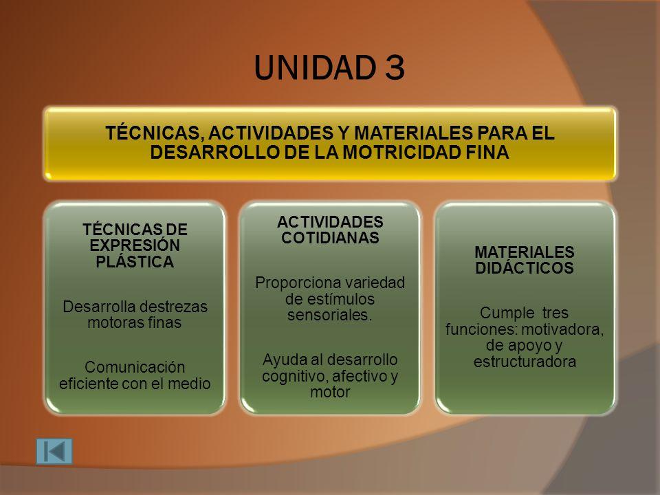 UNIDAD 2 MOTRICIDAD FINA ASPECTOS : Coordinación viso – manual Coordinación fonética Coordinación facial GRAFOMOTRICIDAD: Fase previa a la escritura D