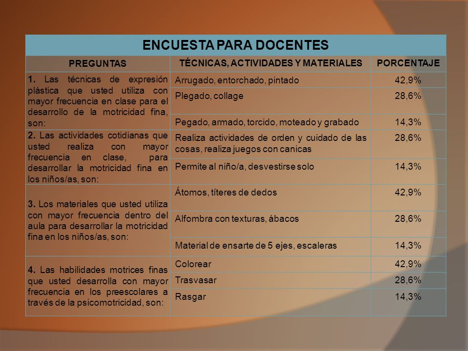 GUÍA DE OBSERVACIÓN A LOS NIÑOS/AS CONDUCTASPORCENTAJE Colorea una figura grande, respetando los límites78,2% (PL) Agarra con los dedos de los pies, u