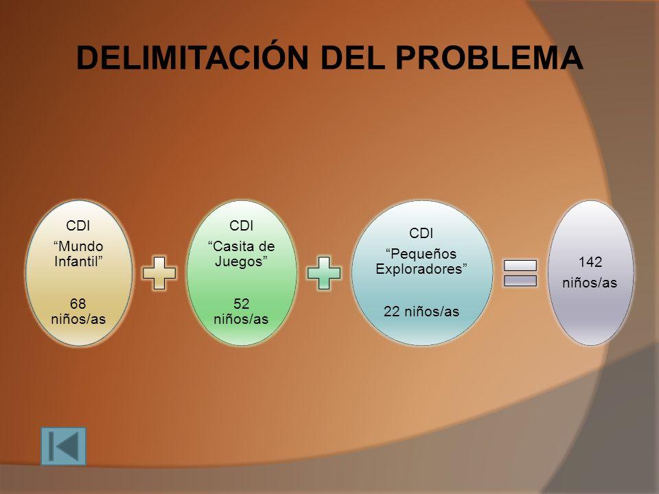 ¿Cuál es el nivel actual de desarrollo psicomotor fino de los niños/as de 4 a 5 años de edad de Centros Infantiles Municipales del Cantón Rumiñahui? F