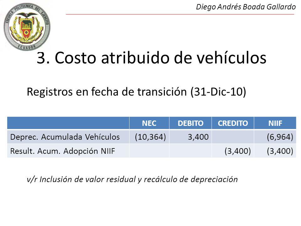 3. Costo atribuido de vehículos Registros en fecha de transición (31-Dic-10) 3.Costo atribuido de Vehículos v/r Inclusión de valor residual y recálcul