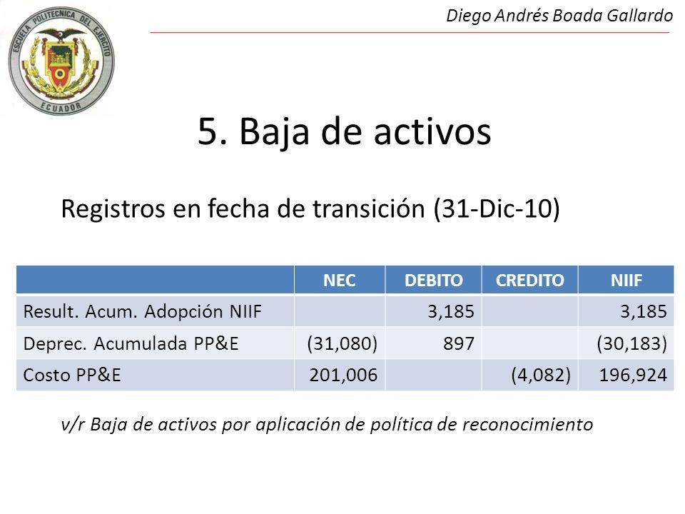 5. Baja de activos Registros en fecha de transición (31-Dic-10) v/r Baja de activos por aplicación de política de reconocimiento Diego Andrés Boada Ga