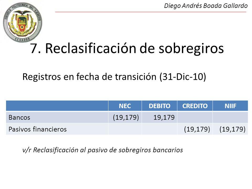 7. Reclasificación de sobregiros Registros en fecha de transición (31-Dic-10) 7.Reclasificación de sobregiros v/r Reclasificación al pasivo de sobregi