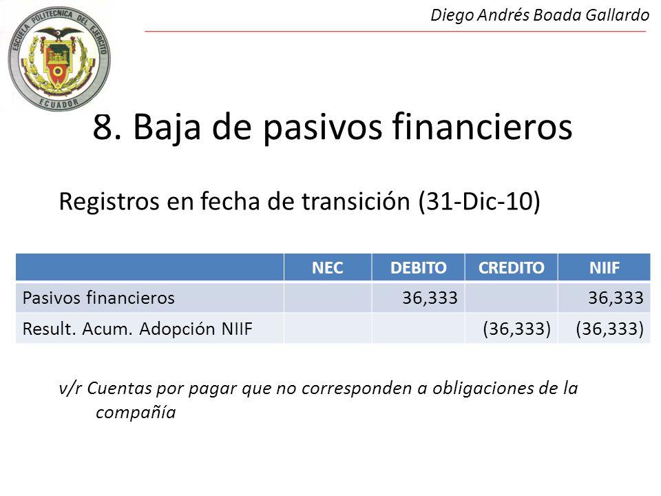 8. Baja de pasivos financieros Registros en fecha de transición (31-Dic-10) 8.Baja de pasivos financieros v/r Cuentas por pagar que no corresponden a