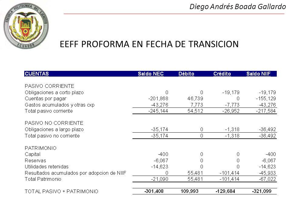 Diego Andrés Boada Gallardo EEFF PROFORMA EN FECHA DE TRANSICION