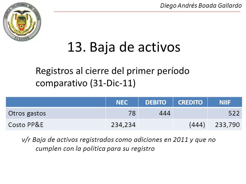 13. Baja de activos Registros al cierre del primer período comparativo (31-Dic-11) 13.Baja de activos v/r Baja de activos registrados como adiciones e