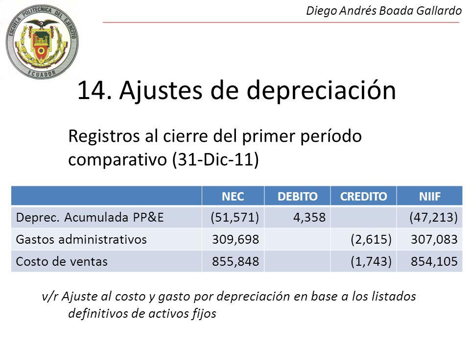 14. Ajustes de depreciación Registros al cierre del primer período comparativo (31-Dic-11) v/r Ajuste al costo y gasto por depreciación en base a los