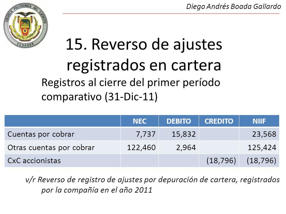 15. Reverso de ajustes registrados en cartera Registros al cierre del primer período comparativo (31-Dic-11) v/r Reverso de registro de ajustes por de