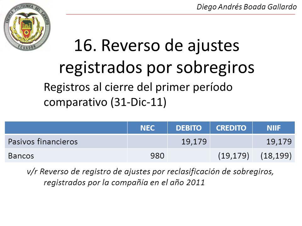 16. Reverso de ajustes registrados por sobregiros Registros al cierre del primer período comparativo (31-Dic-11) 16.Reverso de ajustes registrados por